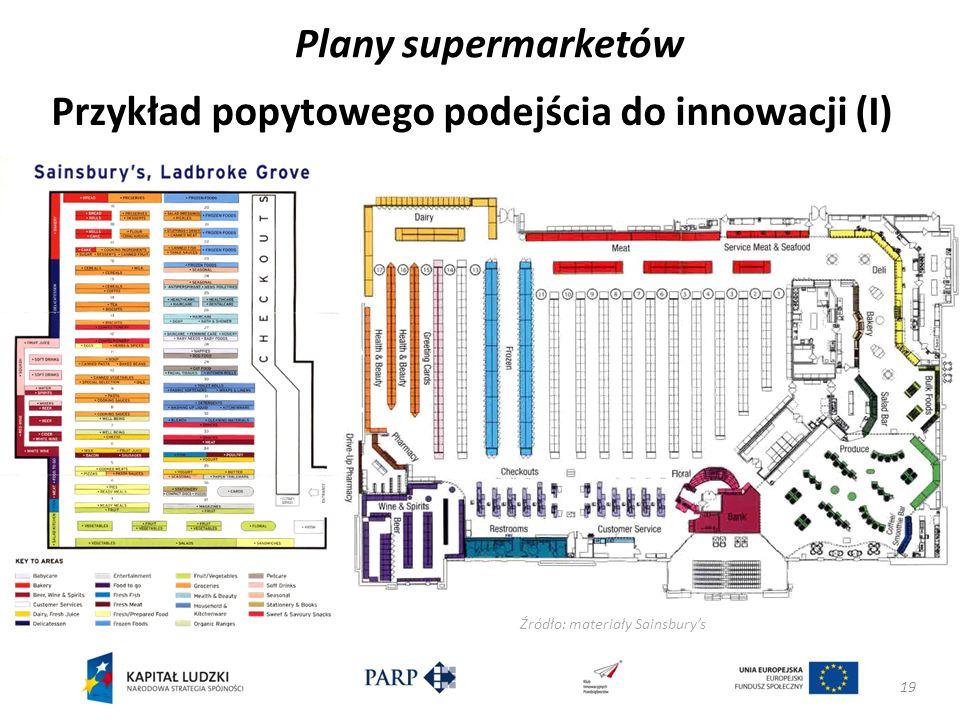 Przykład popytowego podejścia do innowacji (I) Źródło: materiały Sainsburys 19 Plany supermarketów