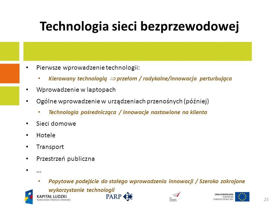 Technologia sieci bezprzewodowej Pierwsze wprowadzenie technologii: Kierowany technologią przełom / radykalne/innowacja perturbująca Wprowadzenie w la