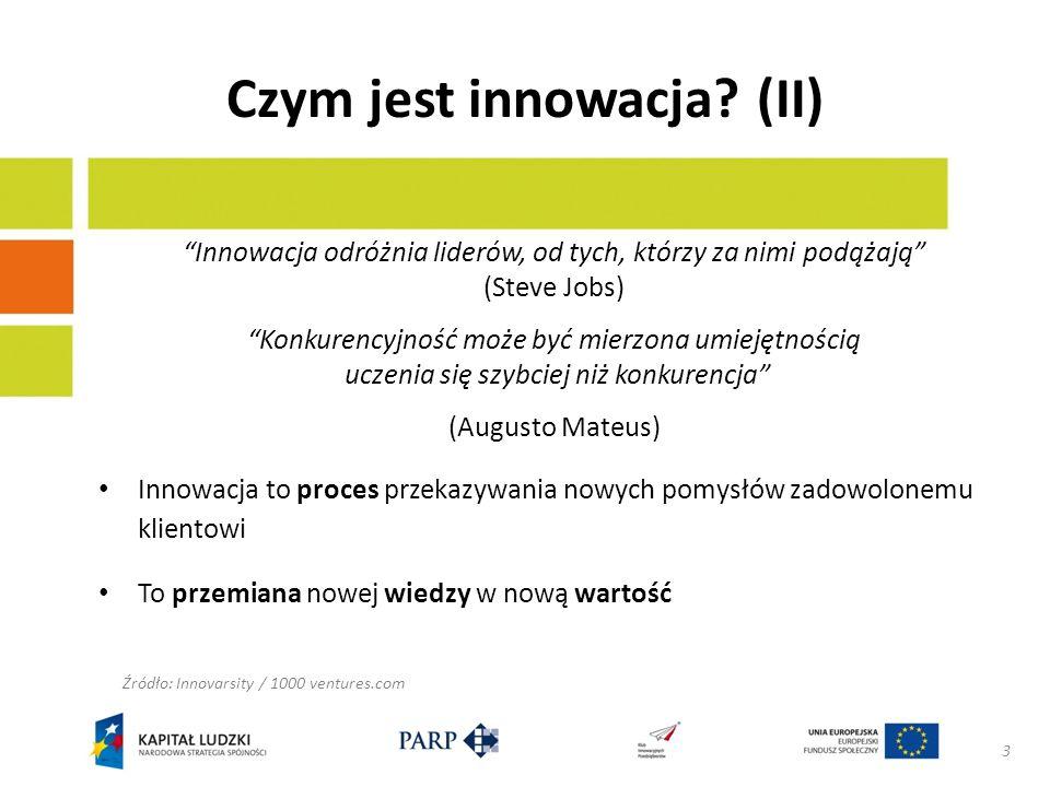 Czym jest innowacja? (II) Innowacja odróżnia liderów, od tych, którzy za nimi podążają (Steve Jobs) Konkurencyjność może być mierzona umiejętnością uc