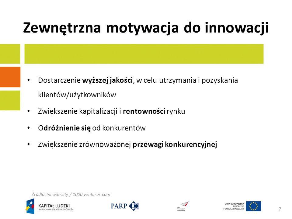 Zewnętrzna motywacja do innowacji Dostarczenie wyższej jakości, w celu utrzymania i pozyskania klientów/użytkowników Zwiększenie kapitalizacji i rentowności rynku Odróżnienie się od konkurentów Zwiększenie zrównoważonej przewagi konkurencyjnej 7 Źródło: Innovarsity / 1000 ventures.com