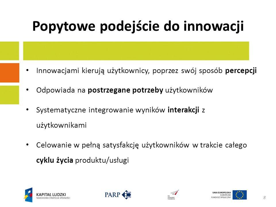 Popytowe podejście do innowacji Innowacjami kierują użytkownicy, poprzez swój sposób percepcji Odpowiada na postrzegane potrzeby użytkowników Systemat