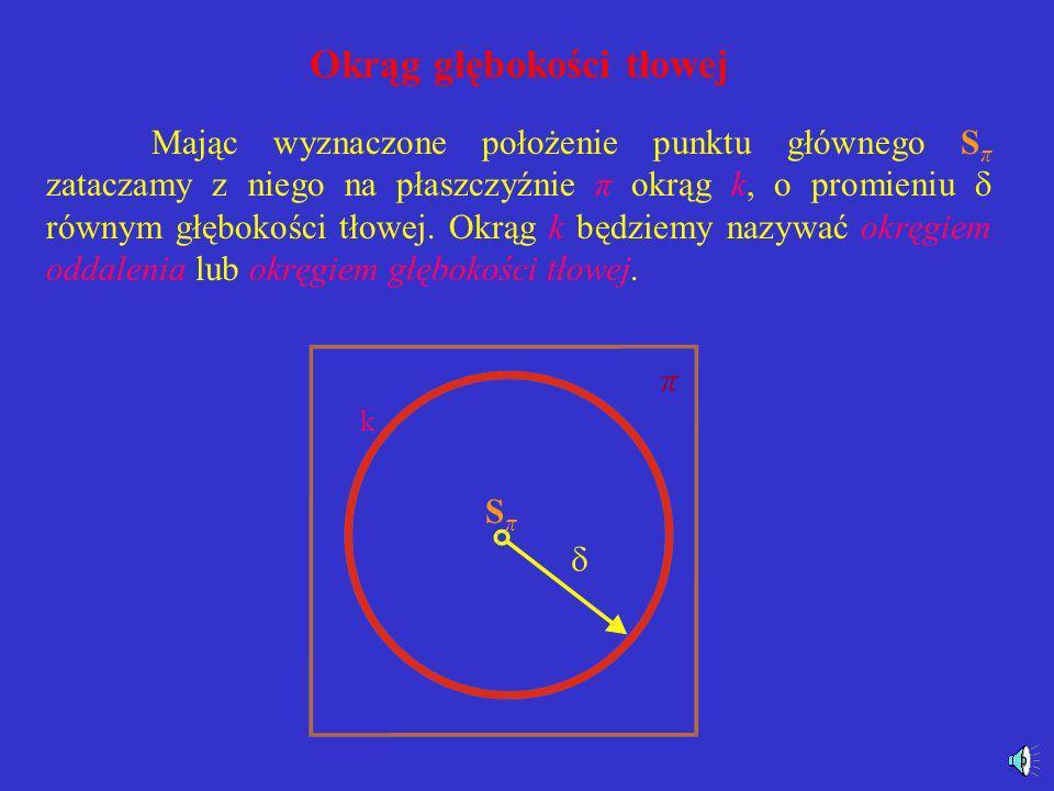 Głębokość tłowa S π 1 K K K M M M L L L Dla celów poglądowych skala obrazu może być mniejsza, a zatem i odległość płaszczyzny tłowej od środka rzutów
