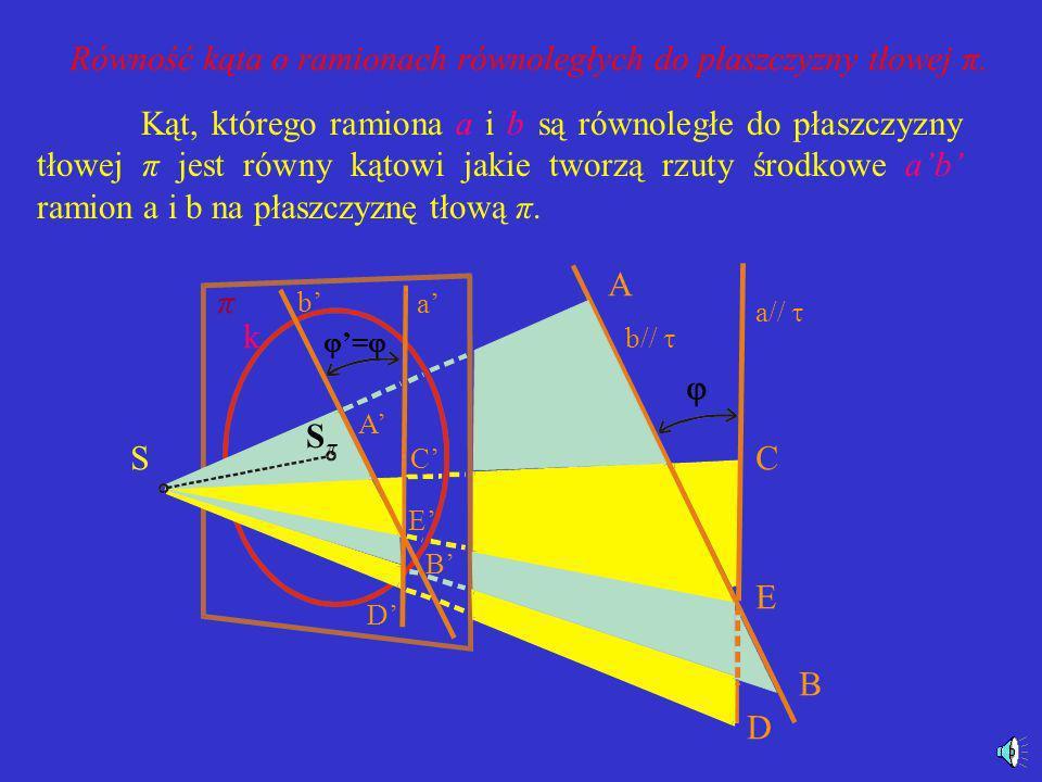 Dwustosunek czwórki punktów ABCD leżących na dowolnej prostej l i ich rzutów ABCD na płaszczyznę tłową jest równy : S SπSπ π k l l A B C D A B C D