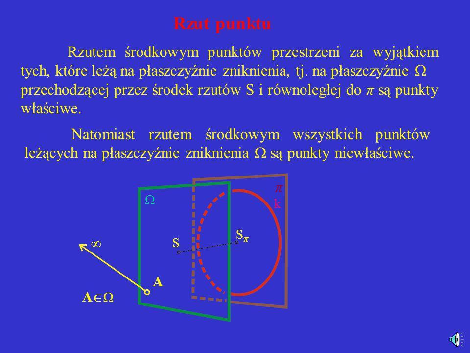 Równość kąta o ramionach równoległych do płaszczyzny tłowej π. Kąt, którego ramiona a i b są równoległe do płaszczyzny tłowej π jest równy kątowi jaki