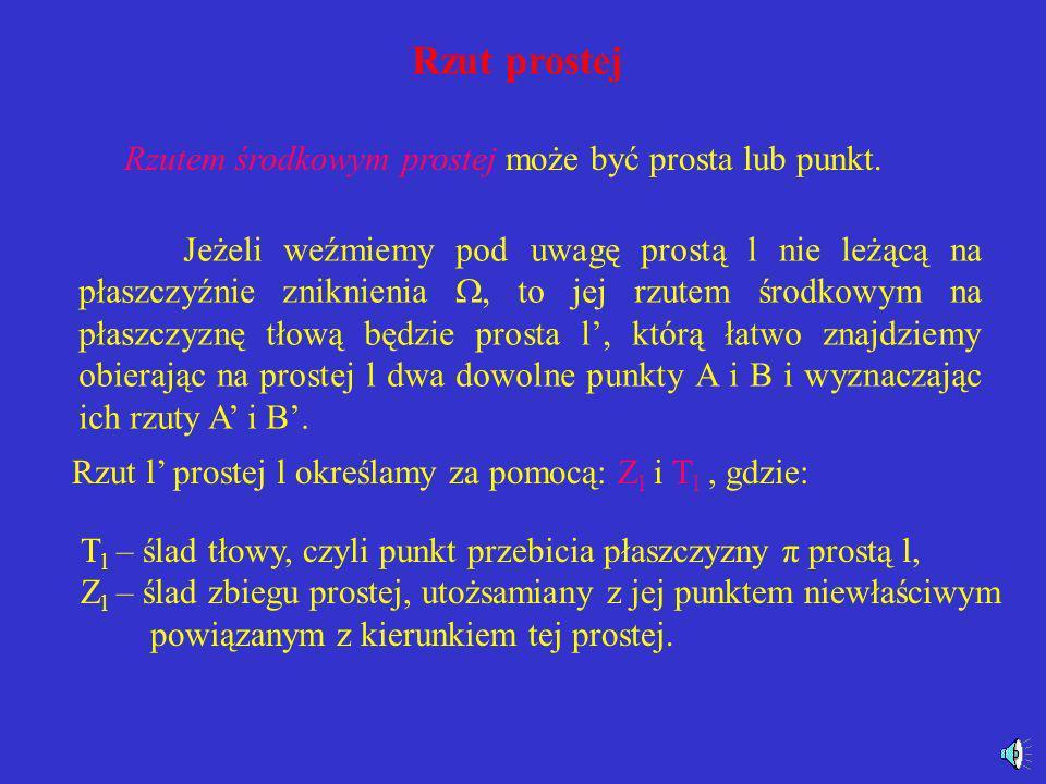 S SπSπ sbsb B B k π Rzut punktu Na podstawie rzutu samego punktu nie możemy restytuować jego położenia przestrzennego. Wszystkie bowiem punkty, które