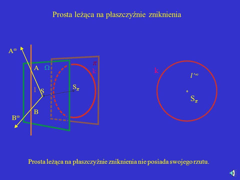 Rzut prostej Dowolna prosta π k S SπSπ l ZlZl TlTl Z l l TlTl ZlZl SπSπ l k lzlz Ślad zbiegu Z l i ślad tłowy T l prostej l wyznaczają rzut prostej. R