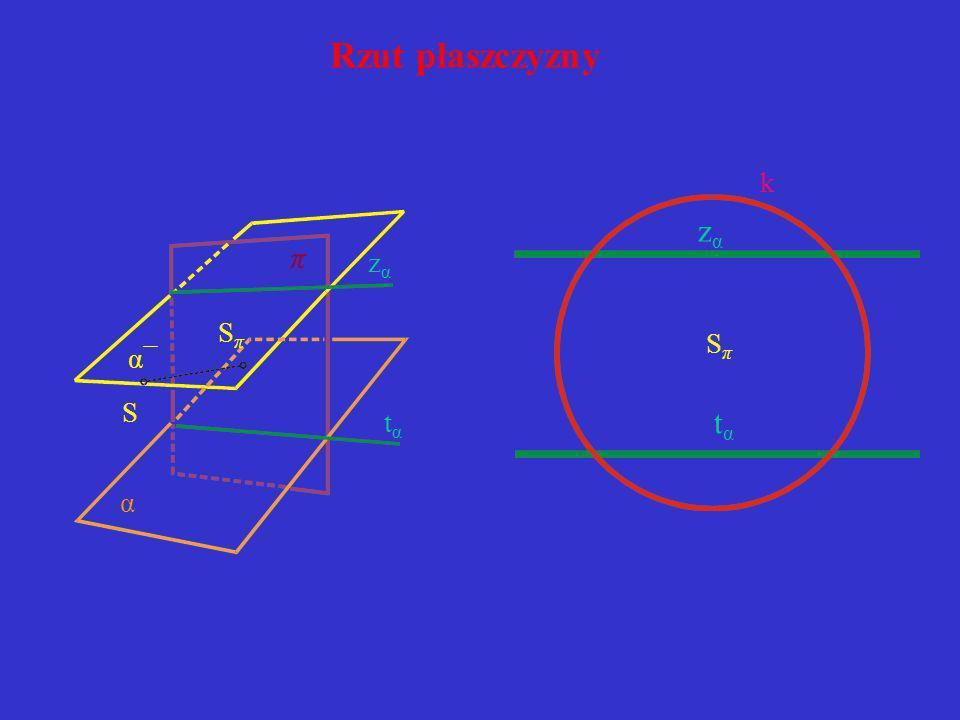 Rzut płaszczyzny Jeżeli płaszczyzna nie zawiera środka rzutów, to jej rzutem jest cała płaszczyzna tłowa. Dla jednoznacznego i jednocześnie odwracalne