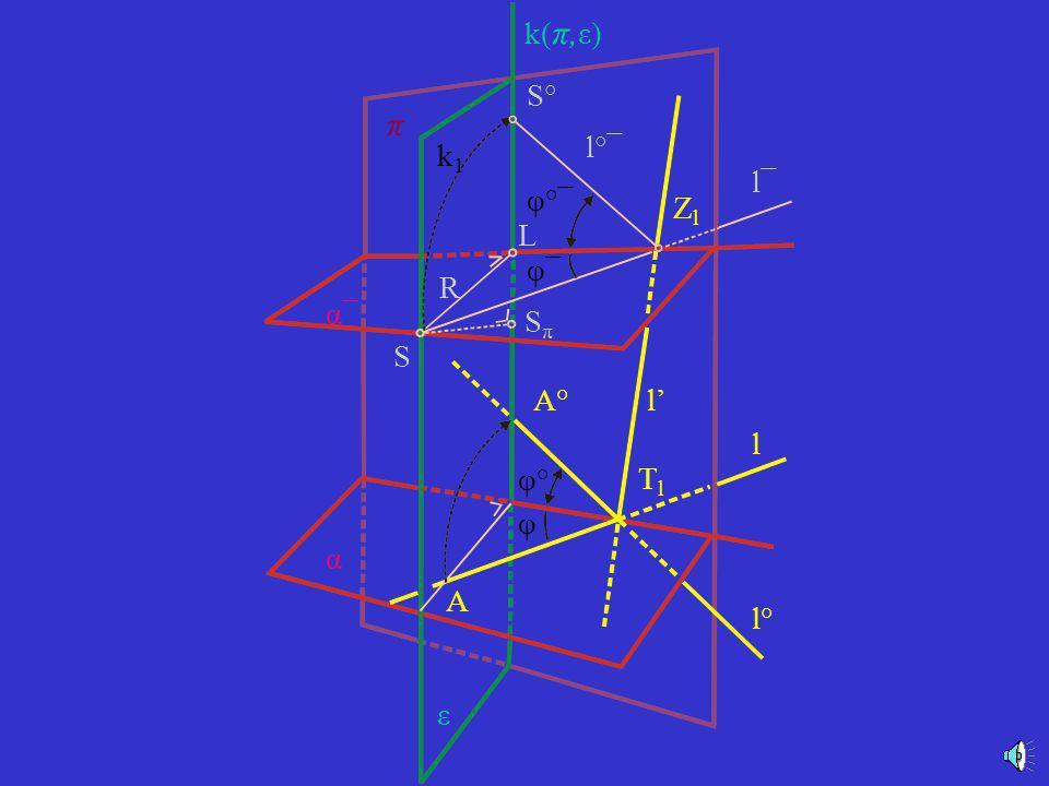 Prosta prostopadła do płaszczyzny k( π, ε) π S L ε α¯ SπSπ p¯p¯ ZpZp zαzα k(ε, α¯)