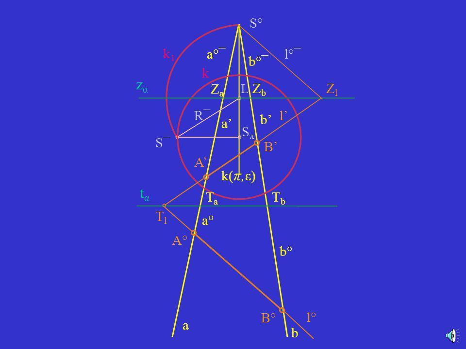 π α¯ α k1k1 R SπSπ L S A A°A°l TlTl ZlZl l¯l¯ l°¯ l l°l° S°S° ε φ φ° φ°¯ φ¯ k( π, ε)