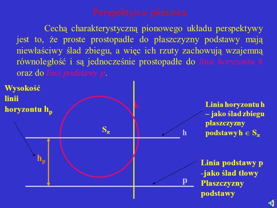 Przy wykreślnych metodach rzutowania środkowego płaszczyznę tłową π zawsze ustawiamy po stronie odwzorowywanego przedmiotu (przed lub za przedmiotem).