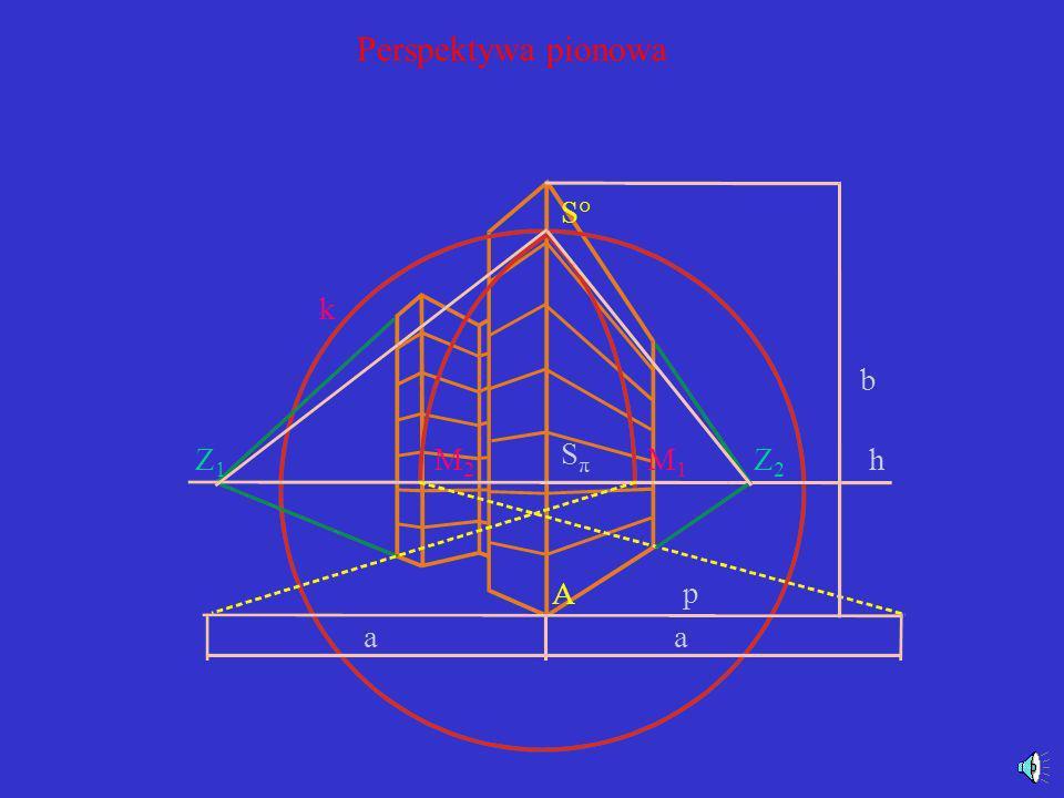 Proste poziome równoległe do płaszczyzny tłowej π mają niewłaściwy ślad zbiegu i ślad tłowy oraz rzutują się równolegle do linii podstawy p i horyzont