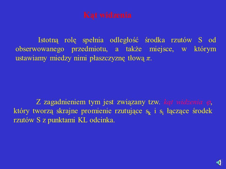 Podstawowe elementy perspektywy B A SaSa SbSb π S B A Przy przyjętym na rysunku układzie perspektywy obrazem perspektywicznym odcinka AB będzie jego r