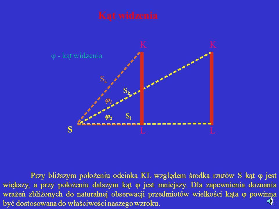 Kąt widzenia Istotną rolę spełnia odległość środka rzutów S od obserwowanego przedmiotu, a także miejsce, w którym ustawiamy miedzy nimi płaszczyznę t