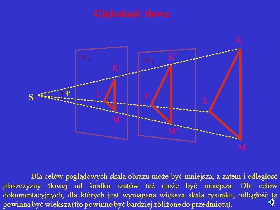 Głębokość tłowa Przesuwanie równoległe płaszczyzny tłowej π względem środka rzutów S nie powoduje zmiany kąta widzenia i nie wpływa też na zachwianie