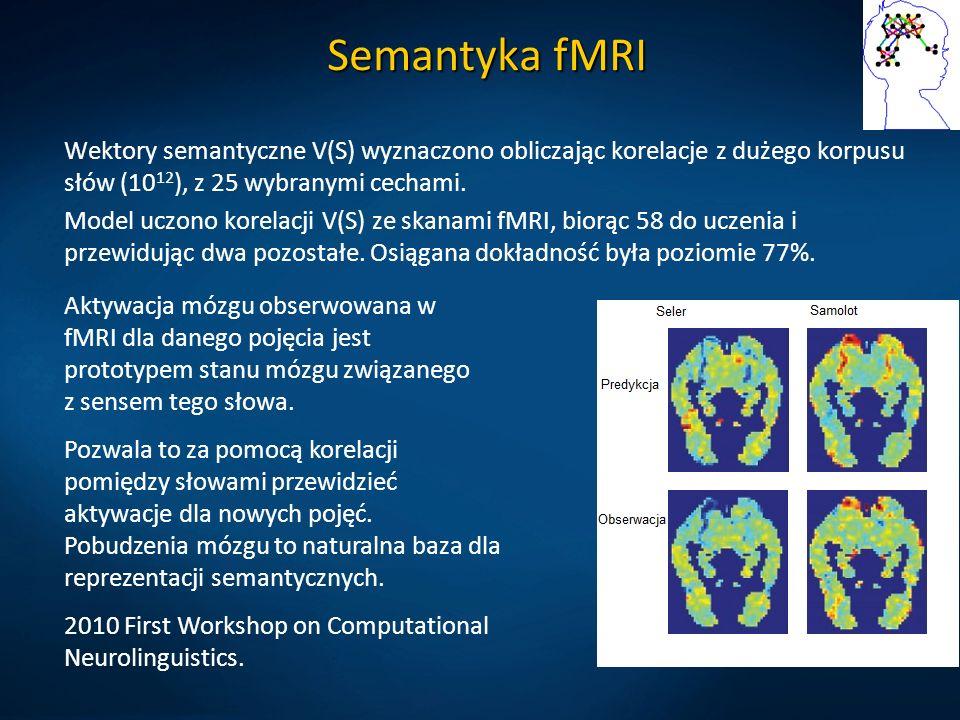 Semantyka fMRI Wektory semantyczne V(S) wyznaczono obliczając korelacje z dużego korpusu słów (10 12 ), z 25 wybranymi cechami. Model uczono korelacji