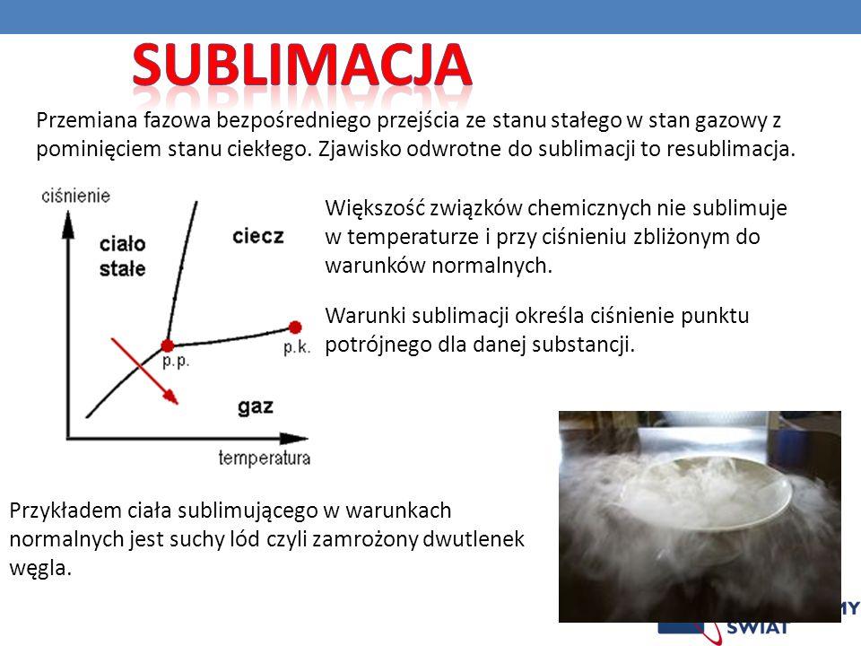Większość związków chemicznych nie sublimuje w temperaturze i przy ciśnieniu zbliżonym do warunków normalnych. Warunki sublimacji określa ciśnienie pu