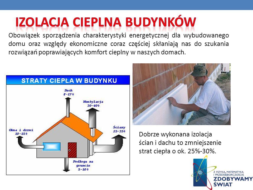 Obowiązek sporządzenia charakterystyki energetycznej dla wybudowanego domu oraz względy ekonomiczne coraz częściej skłaniają nas do szukania rozwiązań