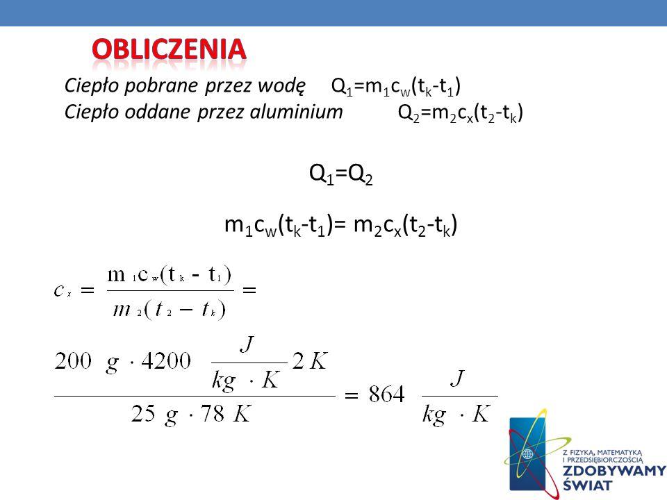 Ciepło pobrane przez wodęQ 1 =m 1 c w (t k -t 1 ) Ciepło oddane przez aluminiumQ 2 =m 2 c x (t 2 -t k ) Q 1 =Q 2 m 1 c w (t k -t 1 )= m 2 c x (t 2 -t