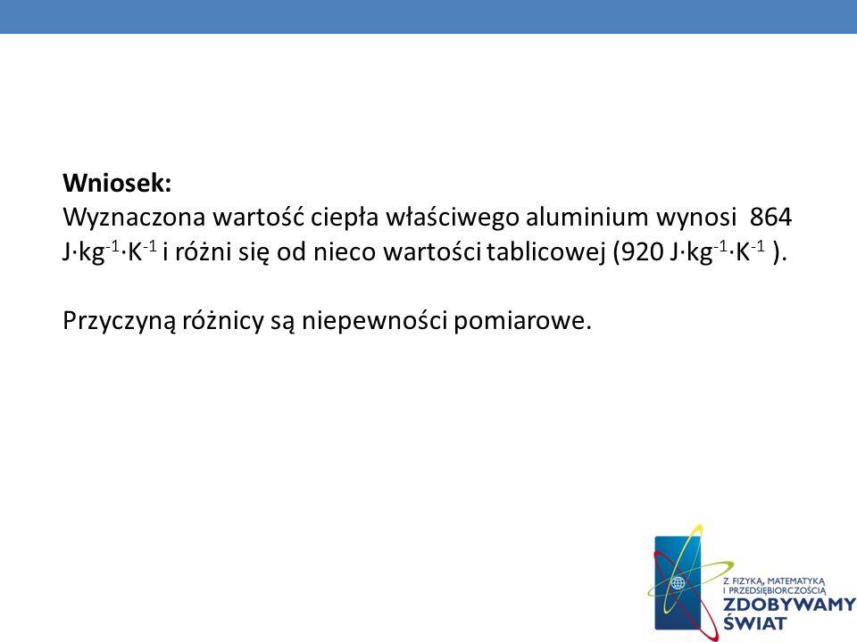 Wniosek: Wyznaczona wartość ciepła właściwego aluminium wynosi 864 J·kg -1 ·K -1 i różni się od nieco wartości tablicowej (920 J·kg -1 ·K -1 ). Przycz