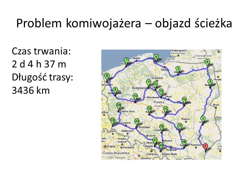 Problem komiwojażera – objazd ścieżka Czas trwania: 2 d 4 h 37 m Długość trasy: 3436 km