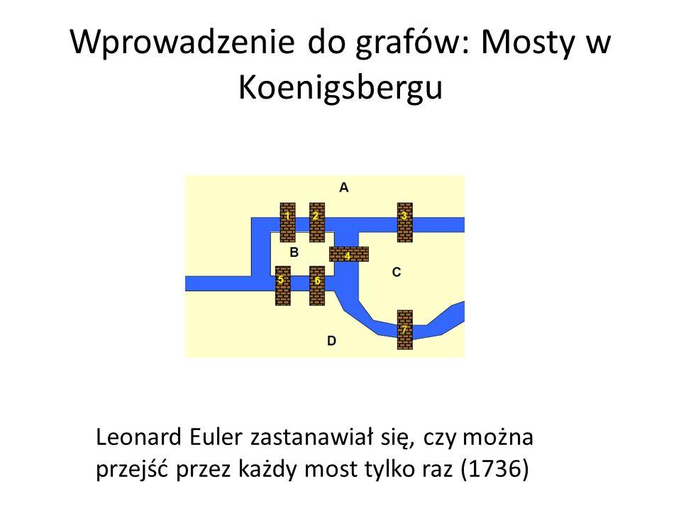 Wprowadzenie do grafów: Mosty w Koenigsbergu Leonard Euler zastanawiał się, czy można przejść przez każdy most tylko raz (1736)