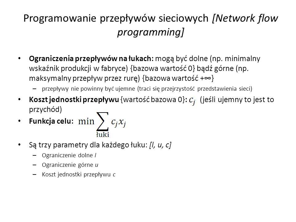 Programowanie przepływów sieciowych [Network flow programming] Ograniczenia przepływów na łukach: mogą być dolne (np. minimalny wskaźnik produkcji w f
