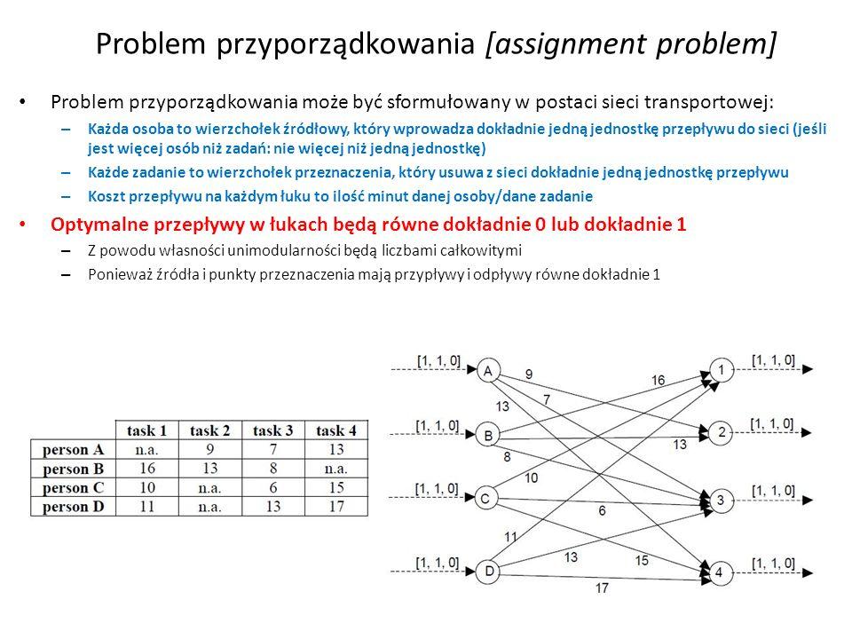 Problem przyporządkowania może być sformułowany w postaci sieci transportowej: – Każda osoba to wierzchołek źródłowy, który wprowadza dokładnie jedną