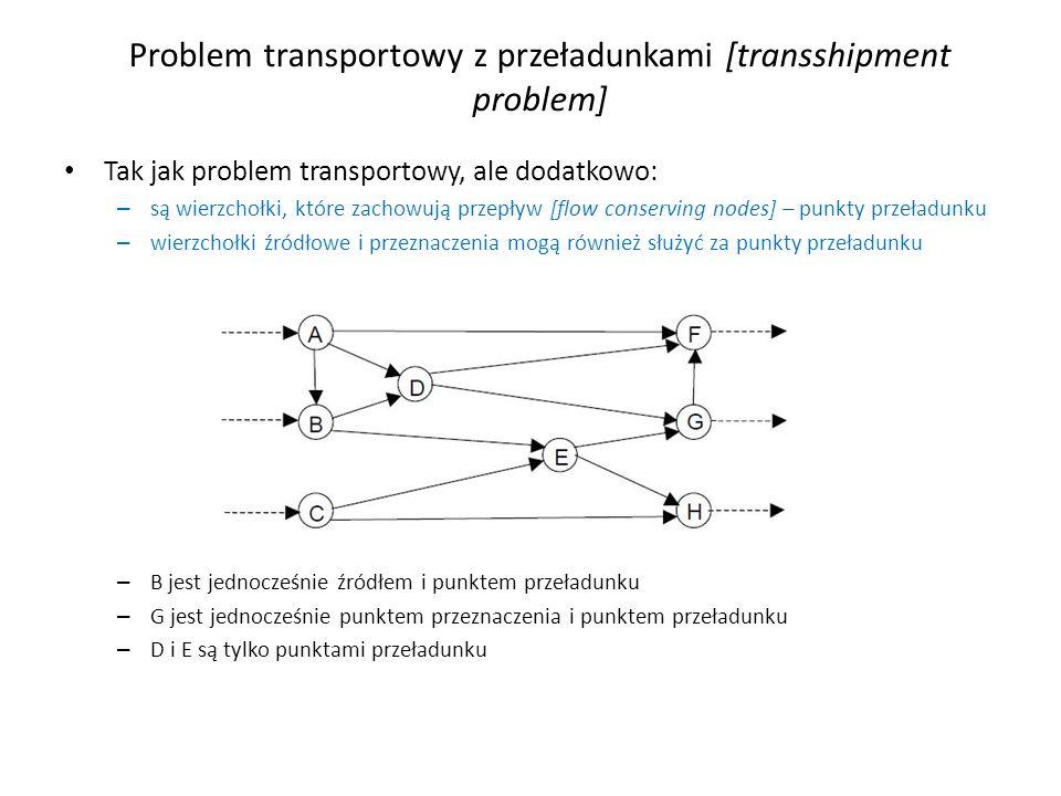 Problem transportowy z przeładunkami [transshipment problem] Tak jak problem transportowy, ale dodatkowo: – są wierzchołki, które zachowują przepływ [
