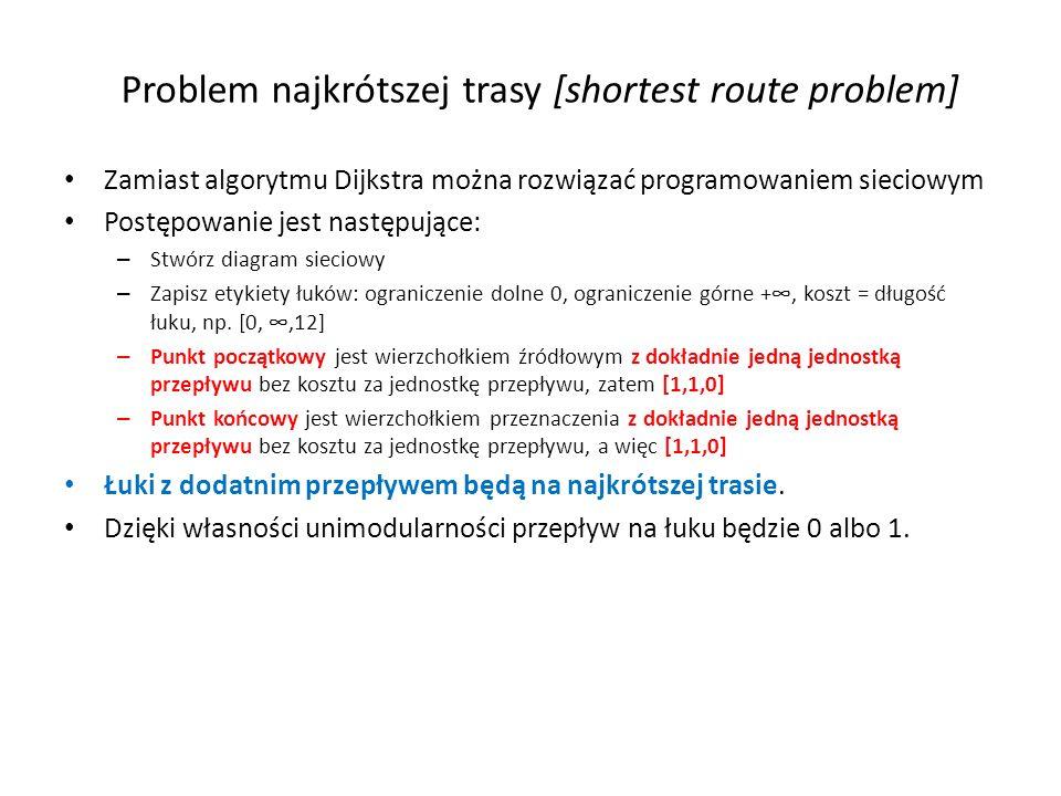 Problem najkrótszej trasy [shortest route problem] Zamiast algorytmu Dijkstra można rozwiązać programowaniem sieciowym Postępowanie jest następujące: