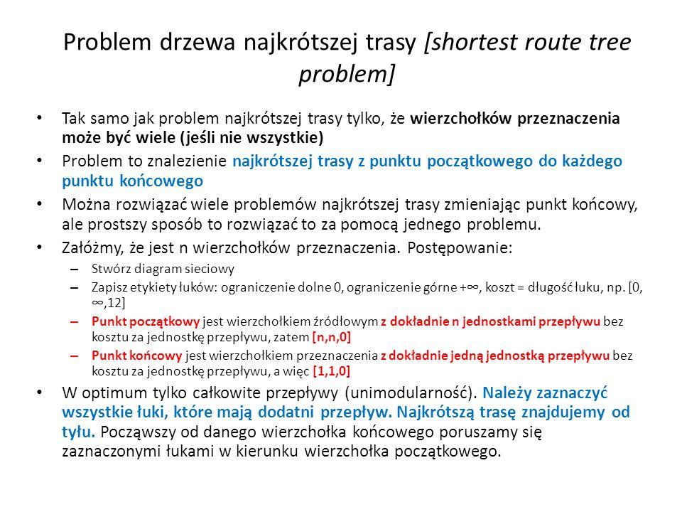 Problem drzewa najkrótszej trasy [shortest route tree problem] Tak samo jak problem najkrótszej trasy tylko, że wierzchołków przeznaczenia może być wi