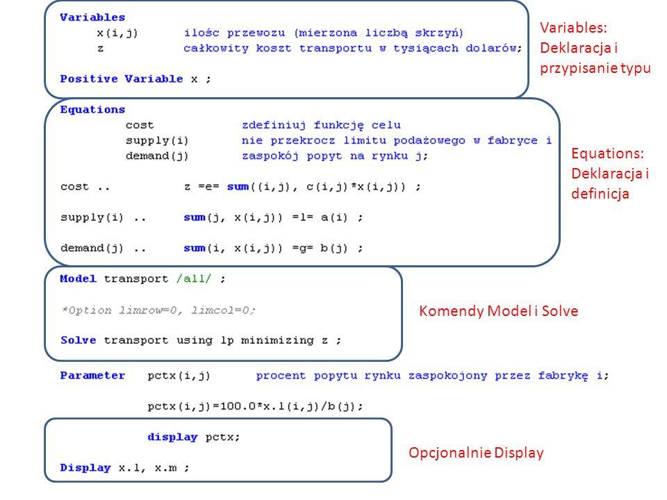 Variables: Deklaracja i przypisanie typu Equations: Deklaracja i definicja Komendy Model i Solve Opcjonalnie Display