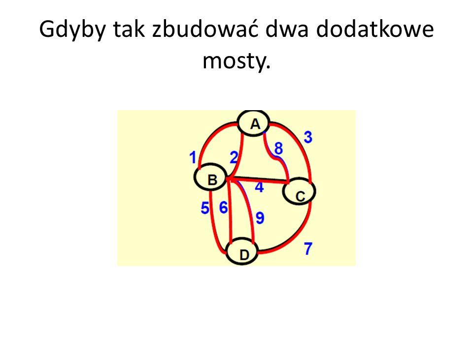 Problem przyporządkowania może być sformułowany w postaci sieci transportowej: – Każda osoba to wierzchołek źródłowy, który wprowadza dokładnie jedną jednostkę przepływu do sieci (jeśli jest więcej osób niż zadań: nie więcej niż jedną jednostkę) – Każde zadanie to wierzchołek przeznaczenia, który usuwa z sieci dokładnie jedną jednostkę przepływu – Koszt przepływu na każdym łuku to ilość minut danej osoby/dane zadanie Optymalne przepływy w łukach będą równe dokładnie 0 lub dokładnie 1 – Z powodu własności unimodularności będą liczbami całkowitymi – Ponieważ źródła i punkty przeznaczenia mają przypływy i odpływy równe dokładnie 1 Problem przyporządkowania [assignment problem]