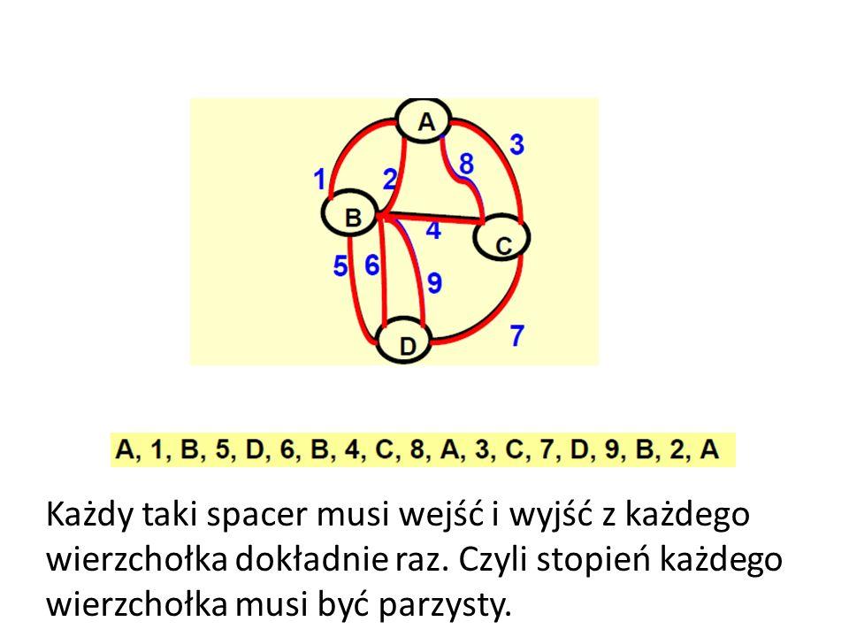 Problem transportowy z przeładunkami [transshipment problem] Tak jak problem transportowy, ale dodatkowo: – są wierzchołki, które zachowują przepływ [flow conserving nodes] – punkty przeładunku – wierzchołki źródłowe i przeznaczenia mogą również służyć za punkty przeładunku – B jest jednocześnie źródłem i punktem przeładunku – G jest jednocześnie punktem przeznaczenia i punktem przeładunku – D i E są tylko punktami przeładunku