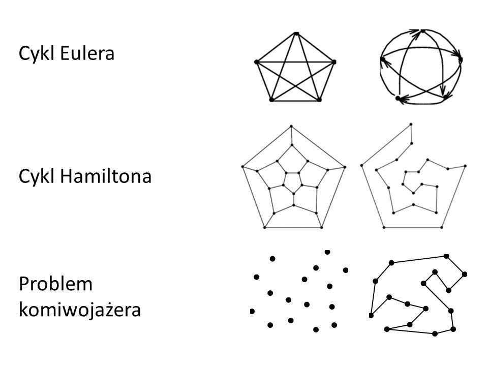 Cykl Eulera Cykl Hamiltona Problem komiwojażera