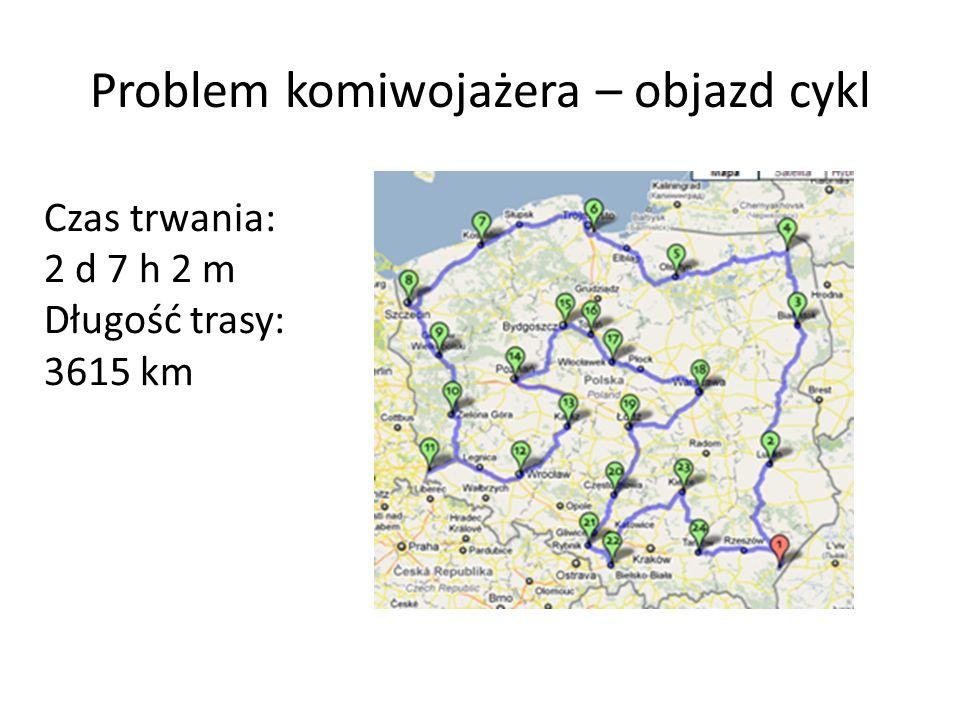 Problem komiwojażera – objazd cykl Czas trwania: 2 d 7 h 2 m Długość trasy: 3615 km