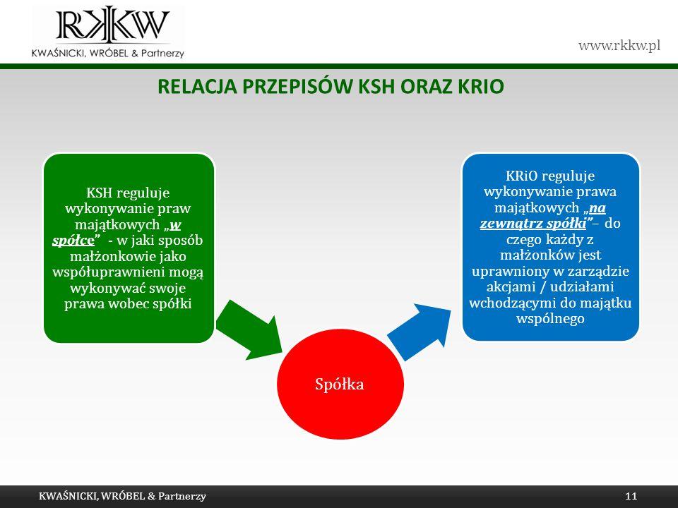 www.rkkw.pl RELACJA PRZEPISÓW KSH ORAZ KRIO KWAŚNICKI, WRÓBEL & Partnerzy11 Spółka KRiO reguluje wykonywanie prawa majątkowych na zewnątrz spółki– do czego każdy z małżonków jest uprawniony w zarządzie akcjami / udziałami wchodzącymi do majątku wspólnego KSH reguluje wykonywanie praw majątkowych w spółce - w jaki sposób małżonkowie jako współuprawnieni mogą wykonywać swoje prawa wobec spółki