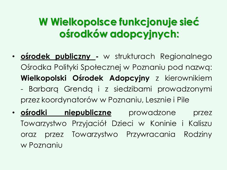 W Wielkopolsce funkcjonuje sieć ośrodków adopcyjnych: ośrodek publiczny - w strukturach Regionalnego Ośrodka Polityki Społecznej w Poznaniu pod nazwą: