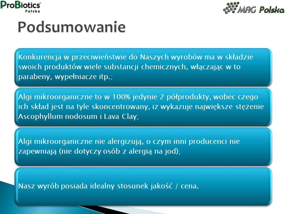 Konkurencja w przeciwieństwie do Naszych wyrobów ma w składzie swoich produktów wiele substancji chemicznych, włączając w to parabeny, wypełniacze itp.; Algi mikroorganiczne to w 100% jedynie 2 półprodukty, wobec czego ich skład jest na tyle skoncentrowany, iż wykazuje największe stężenie Ascophyllum nodosum i Lava Clay; Algi mikroorganiczne nie alergizują, o czym inni producenci nie zapewniają (nie dotyczy osób z alergią na jod); Nasz wyrób posiada idealny stosunek jakość / cena.