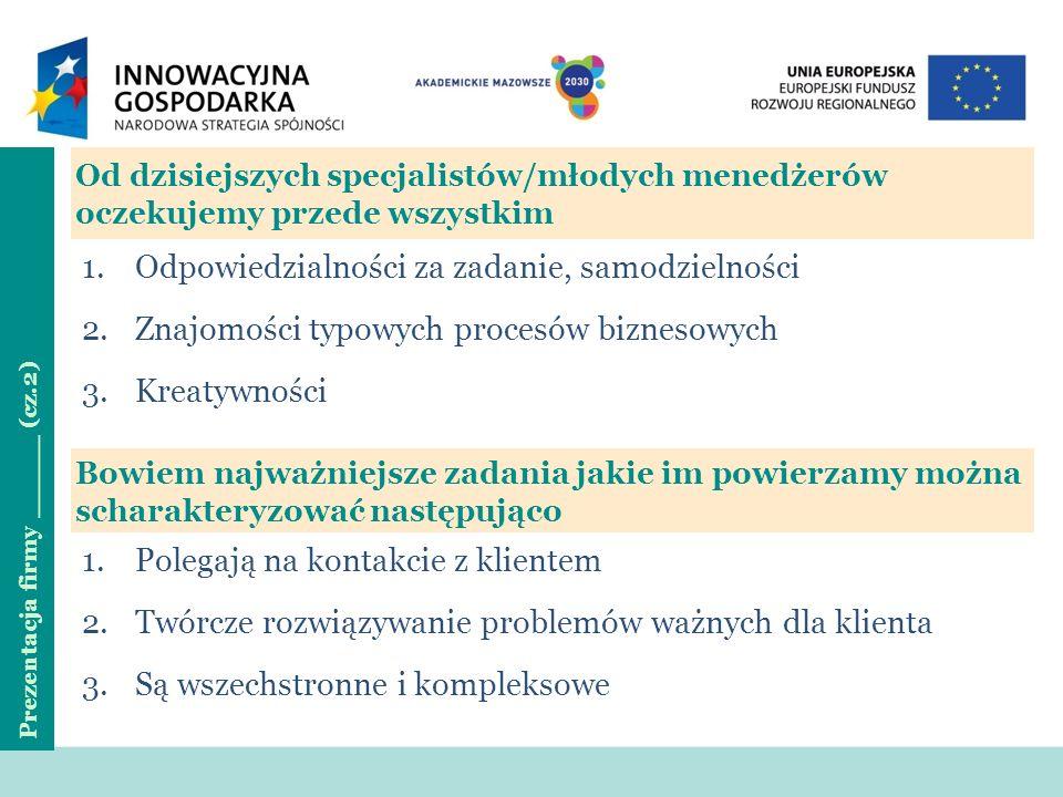 Instytut Badania Opinii Homo Homini Sp.z o.o. ul.
