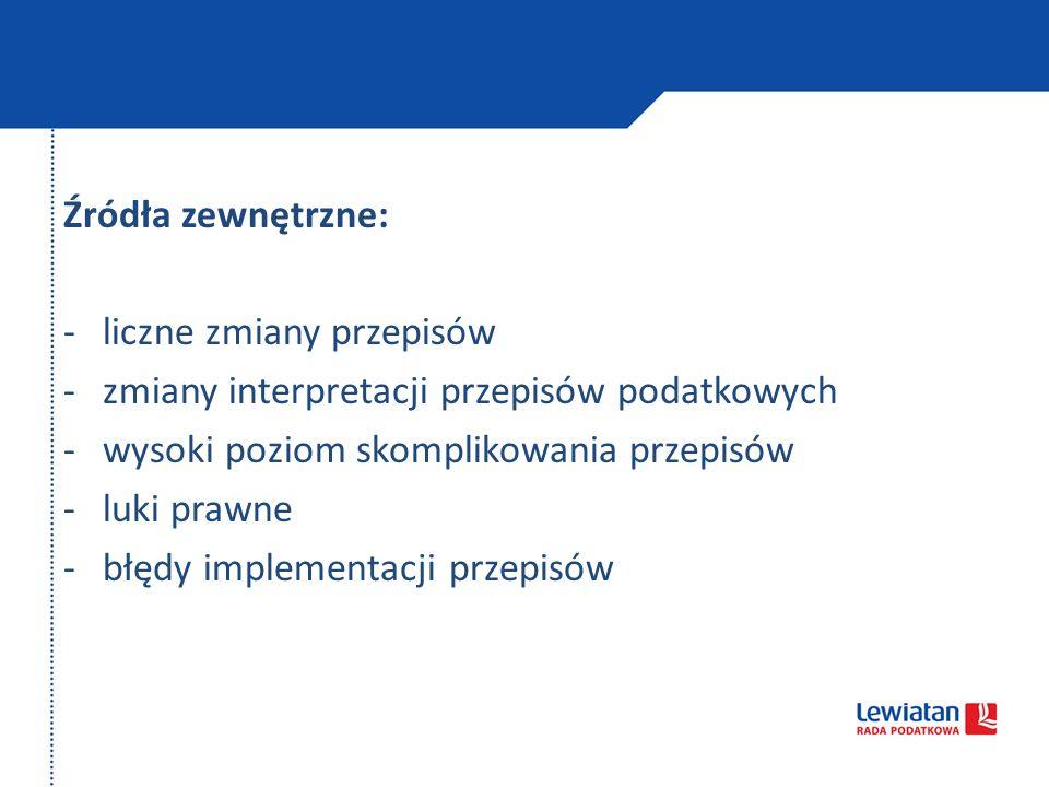 Źródła zewnętrzne: -liczne zmiany przepisów -zmiany interpretacji przepisów podatkowych -wysoki poziom skomplikowania przepisów -luki prawne -błędy im