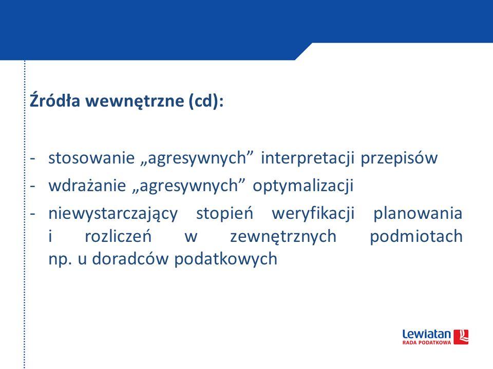 Źródła wewnętrzne (cd): -stosowanie agresywnych interpretacji przepisów -wdrażanie agresywnych optymalizacji -niewystarczający stopień weryfikacji pla