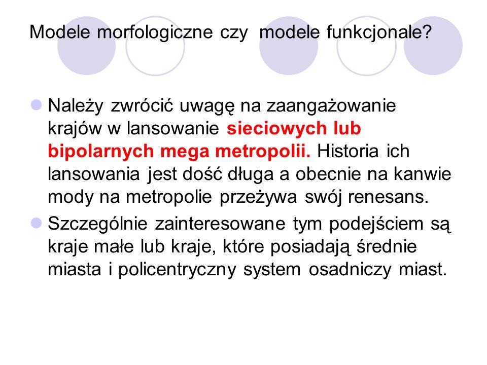 Modele morfologiczne czy modele funkcjonale? Należy zwrócić uwagę na zaangażowanie krajów w lansowanie sieciowych lub bipolarnych mega metropolii. His