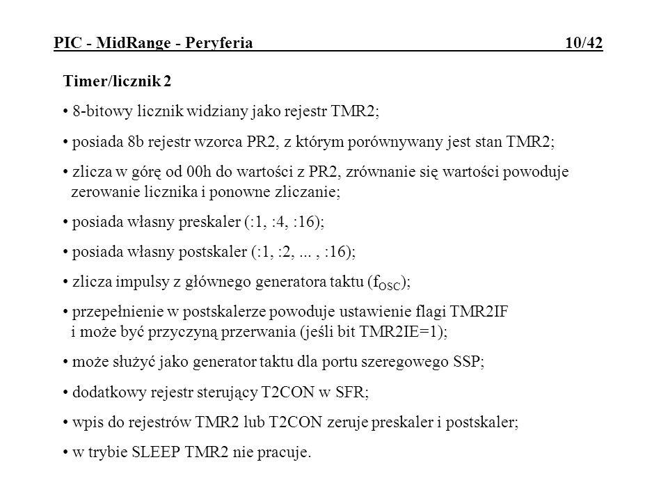 Timer/licznik 2 8-bitowy licznik widziany jako rejestr TMR2; posiada 8b rejestr wzorca PR2, z którym porównywany jest stan TMR2; zlicza w górę od 00h