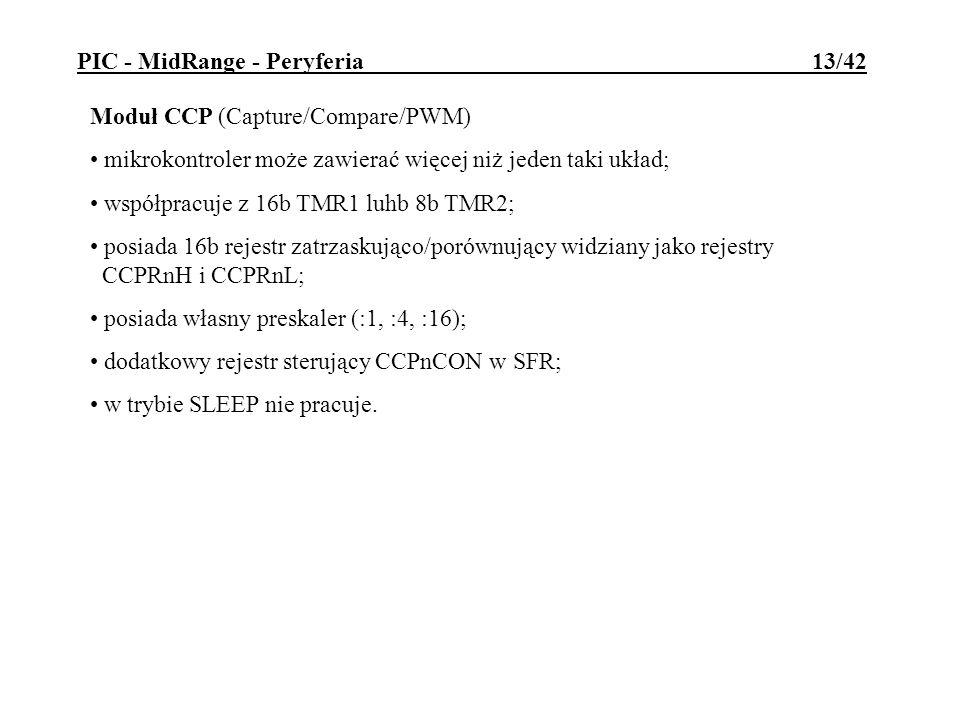 Moduł CCP (Capture/Compare/PWM) mikrokontroler może zawierać więcej niż jeden taki układ; współpracuje z 16b TMR1 luhb 8b TMR2; posiada 16b rejestr za