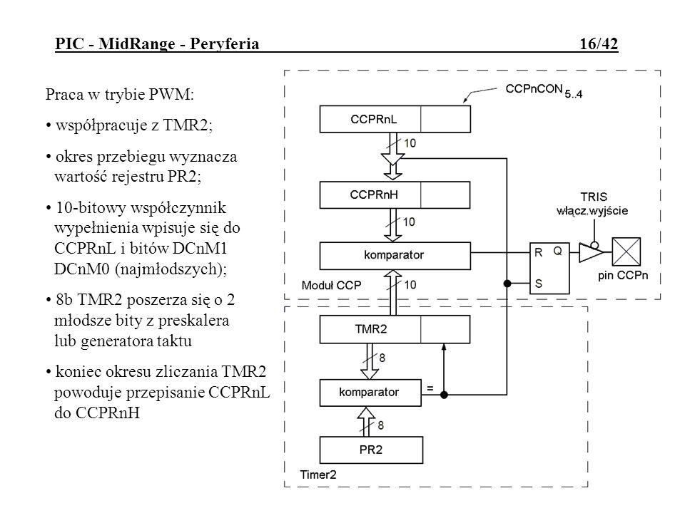Praca w trybie PWM: współpracuje z TMR2; okres przebiegu wyznacza wartość rejestru PR2; 10-bitowy współczynnik wypełnienia wpisuje się do CCPRnL i bit