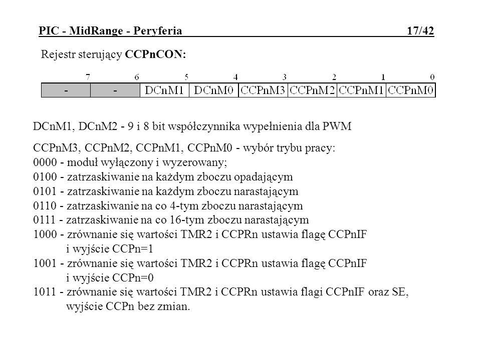 Rejestr sterujący CCPnCON: DCnM1, DCnM2 - 9 i 8 bit współczynnika wypełnienia dla PWM CCPnM3, CCPnM2, CCPnM1, CCPnM0 - wybór trybu pracy: 0000 - moduł