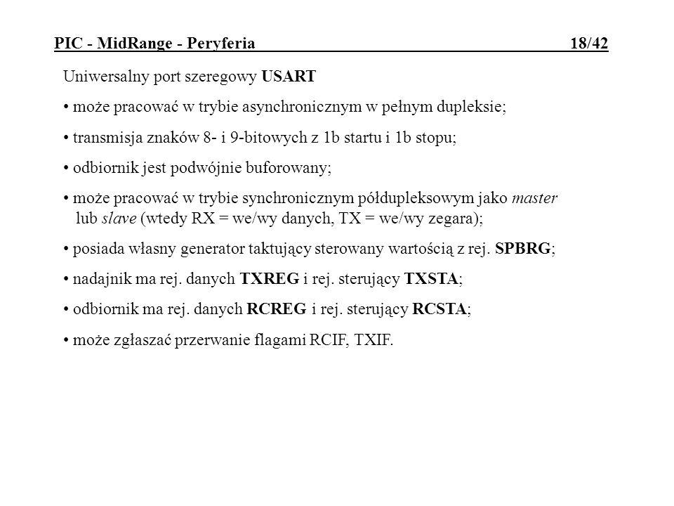 Uniwersalny port szeregowy USART może pracować w trybie asynchronicznym w pełnym dupleksie; transmisja znaków 8- i 9-bitowych z 1b startu i 1b stopu;