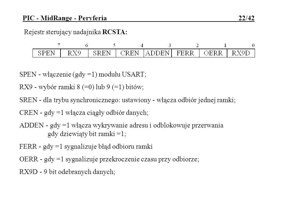Rejestr sterujący nadajnika RCSTA: SPEN - włączenie (gdy =1) modułu USART; RX9 - wybór ramki 8 (=0) lub 9 (=1) bitów; SREN - dla trybu synchronicznego