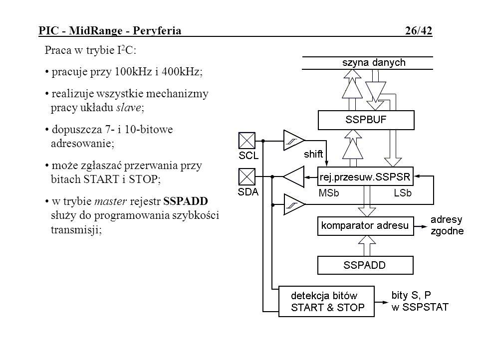 Praca w trybie I 2 C: pracuje przy 100kHz i 400kHz; realizuje wszystkie mechanizmy pracy układu slave; dopuszcza 7- i 10-bitowe adresowanie; może zgła