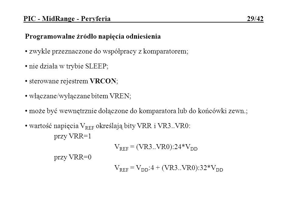 Programowalne źródło napięcia odniesienia zwykle przeznaczone do współpracy z komparatorem; nie działa w trybie SLEEP; sterowane rejestrem VRCON; włąc